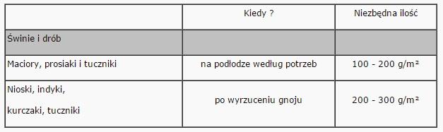 tabelki_2_3